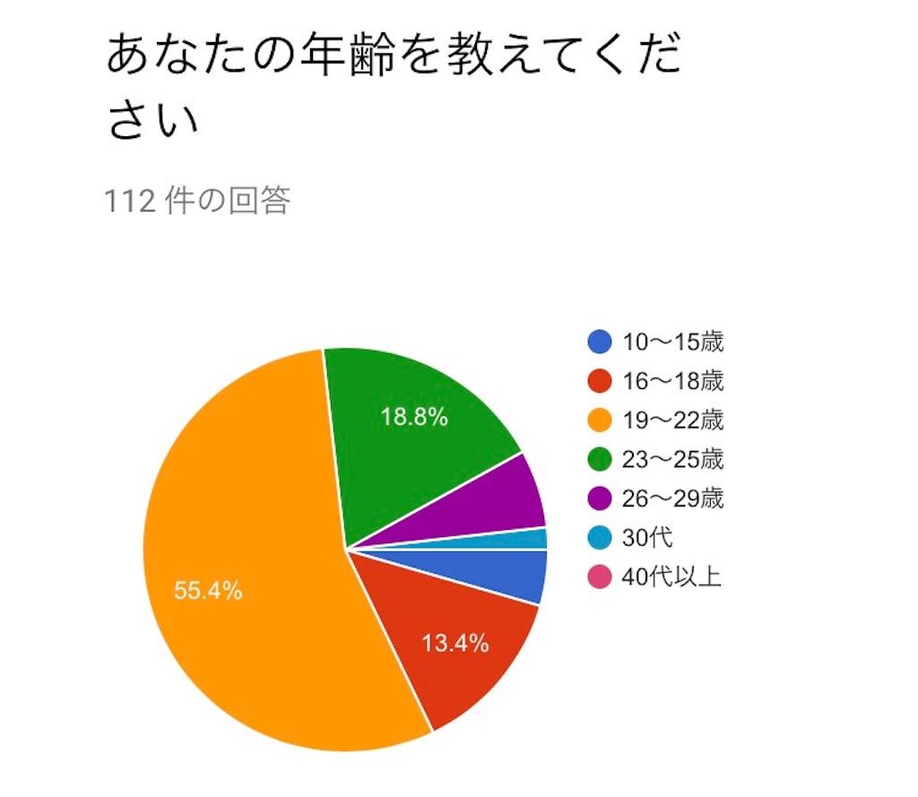 f:id:rarakokoko:20171024012220j:image
