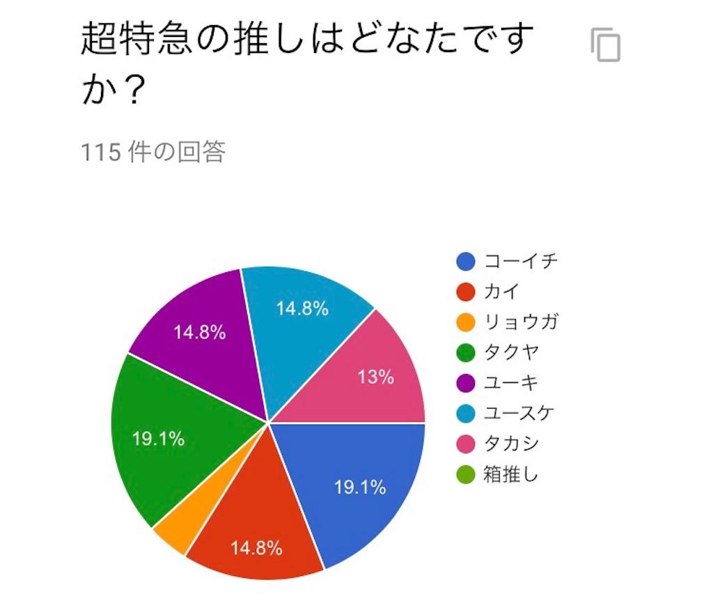 f:id:rarakokoko:20171024012323j:image