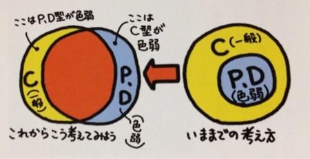f:id:rararapocari:20121223050925j:image