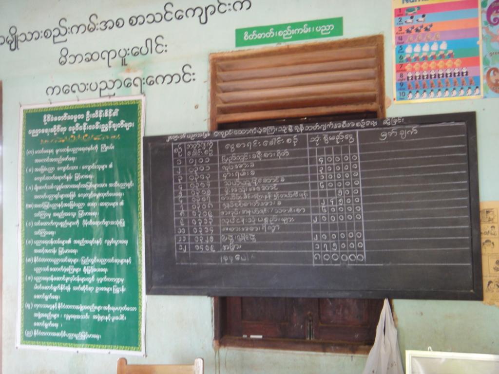 ミャンマー バガン 小学校 教室の壁
