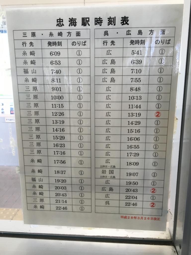 2回目のうさぎ島呉線 忠海駅 時刻表