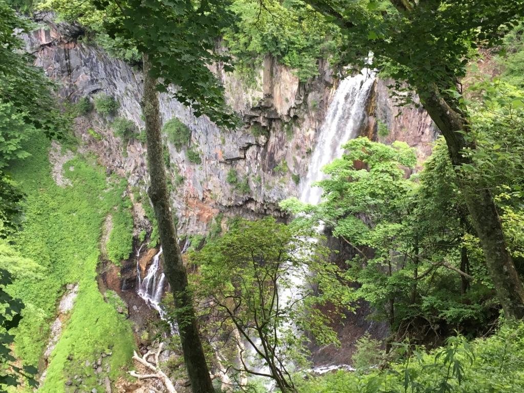 「華厳の滝」道からの風景
