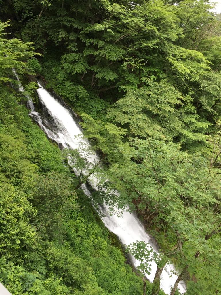 「華厳の滝」観爆台より 他の滝1