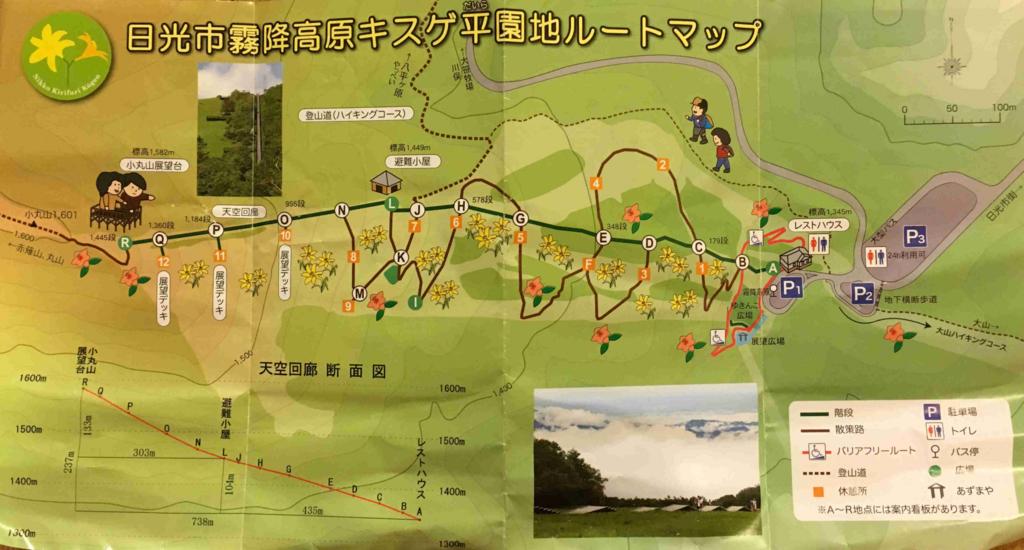 「霧降高原」散策コース マップ