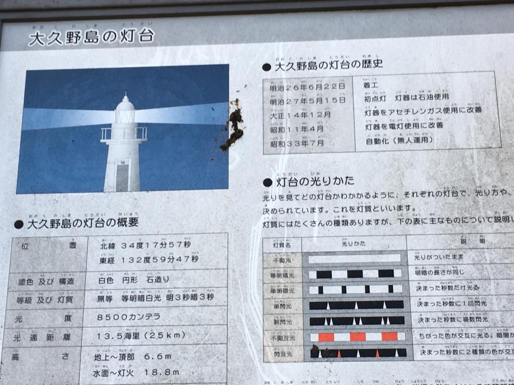 うさぎ島(大久野島)灯台 説明