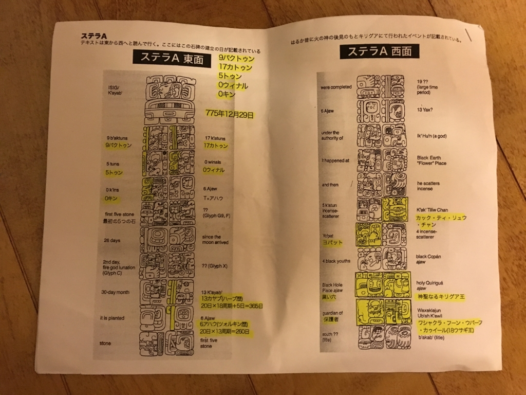 グアテマラ キリグア遺跡 ガイドさんお手製 石碑の説明図