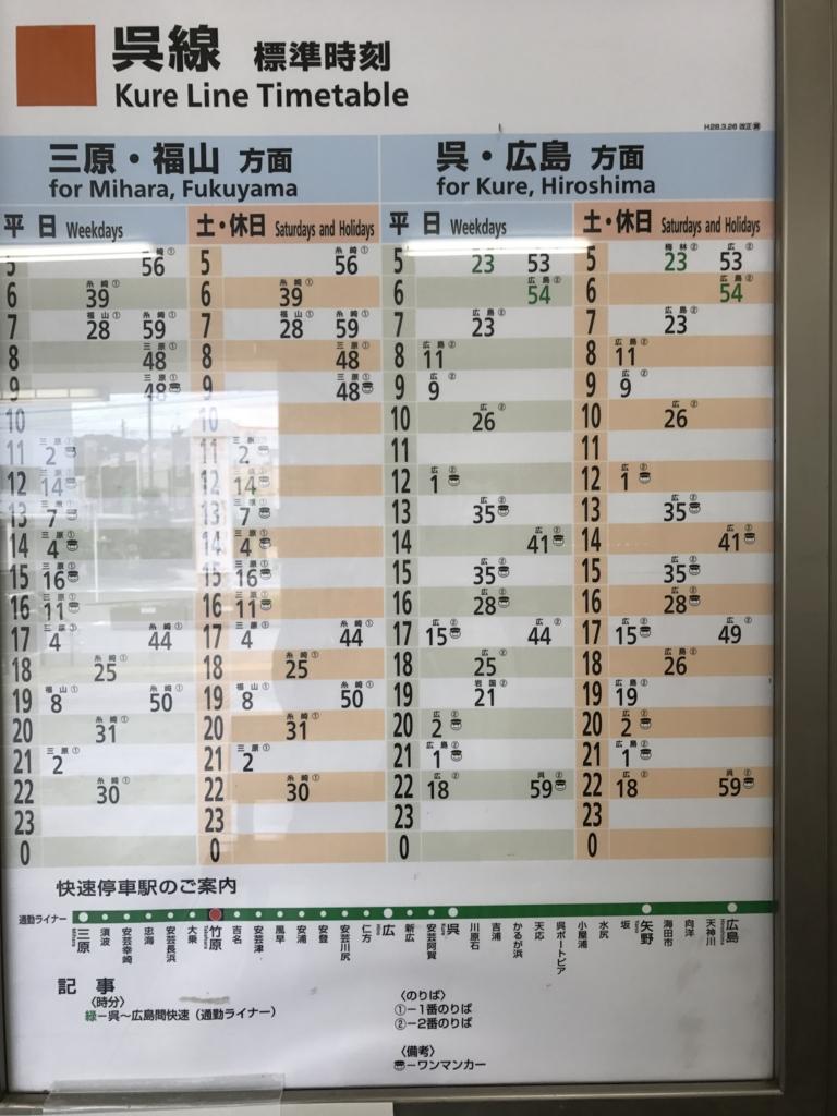 呉線 竹原駅 時刻表