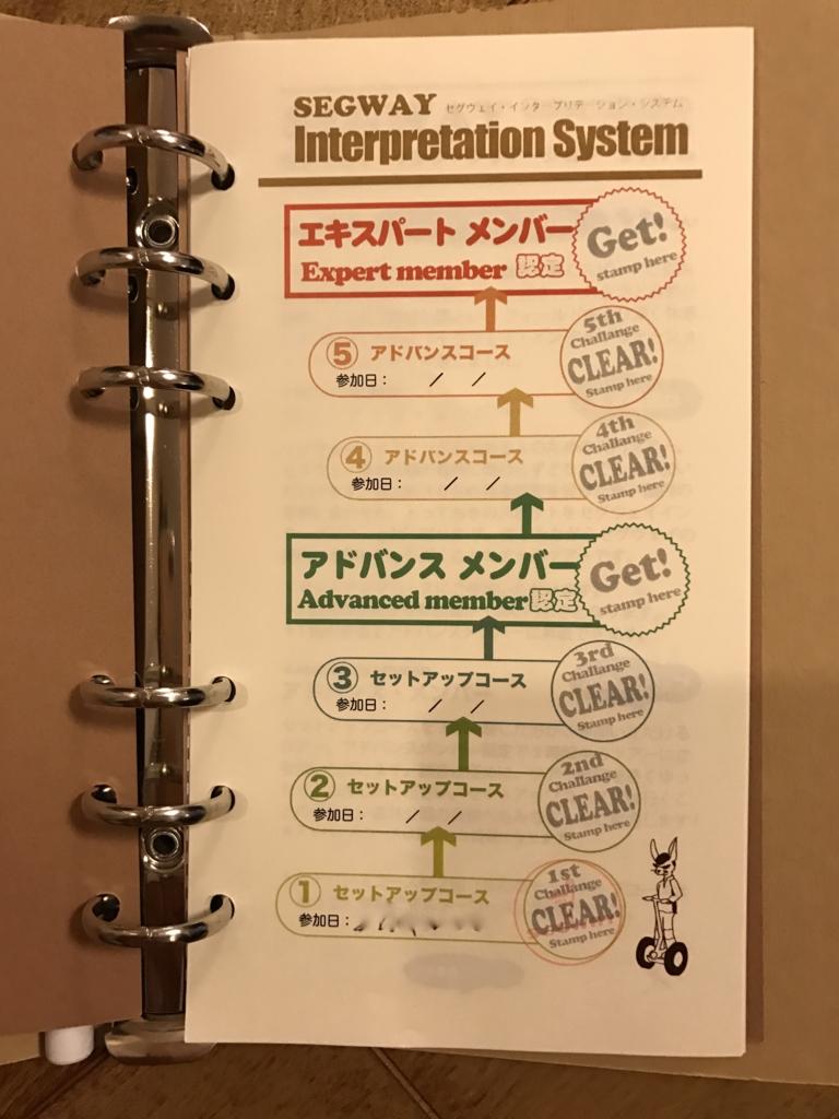 セグウエイジャパン Interpretation System 説明