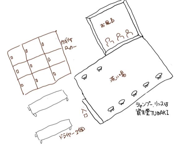 愛媛県 「道後温泉本館」「霊の湯」構造