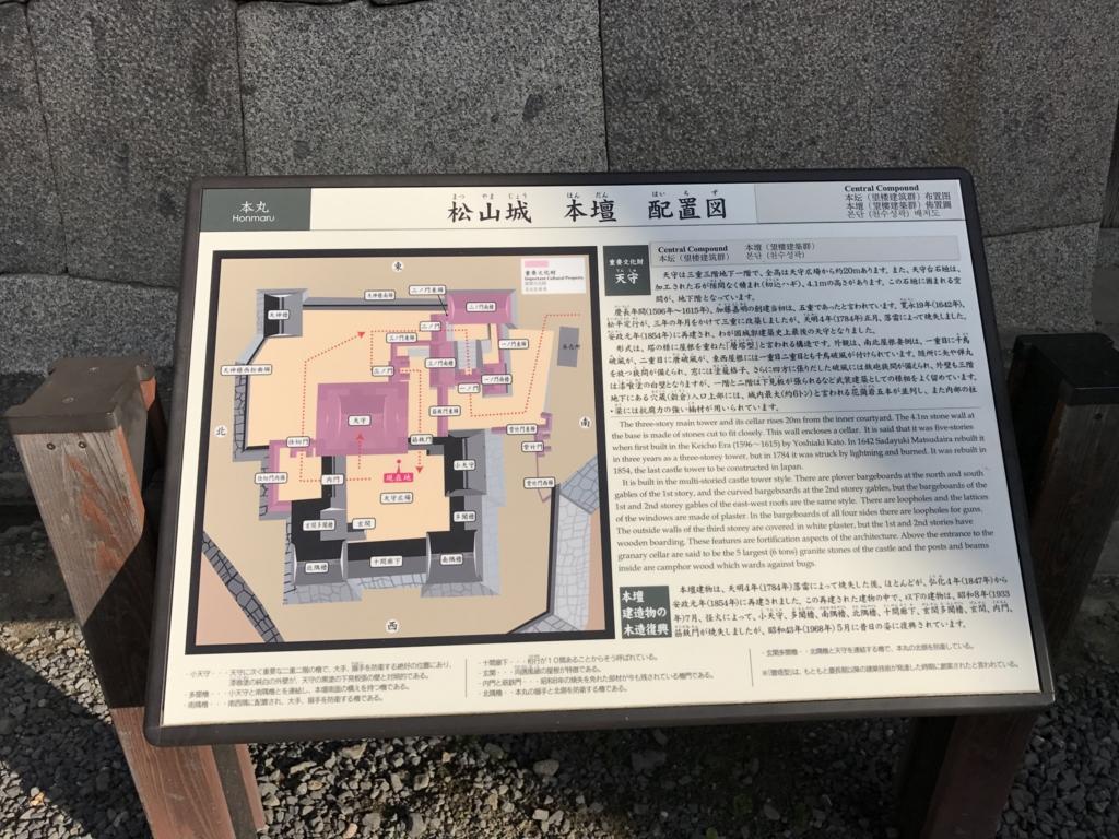 松山城観光 本殿マップ