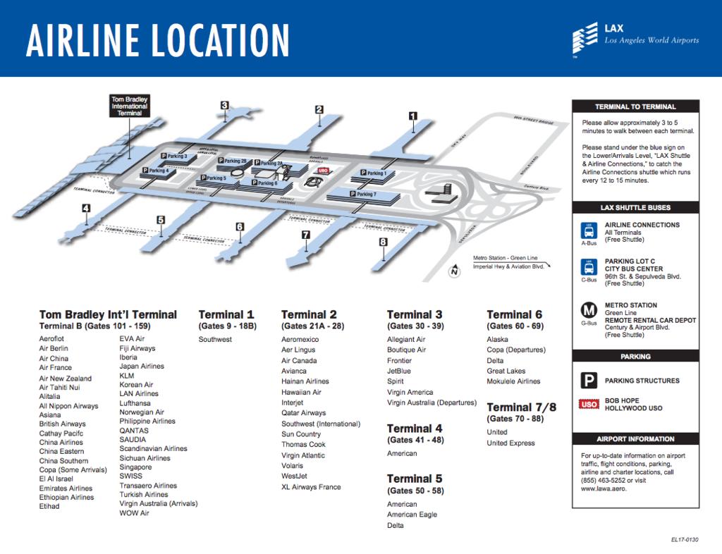 ロサンゼルス空港 ターミナルマップ