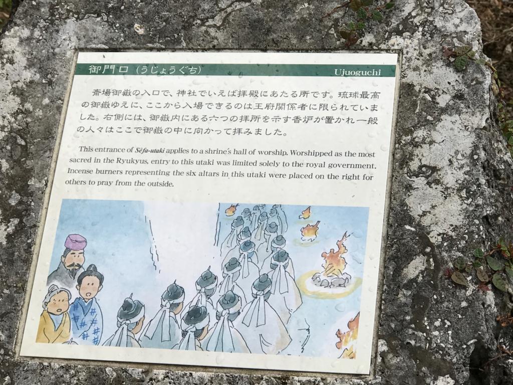 「斎場御嶽」御門口(ウジョウグチ)案内板