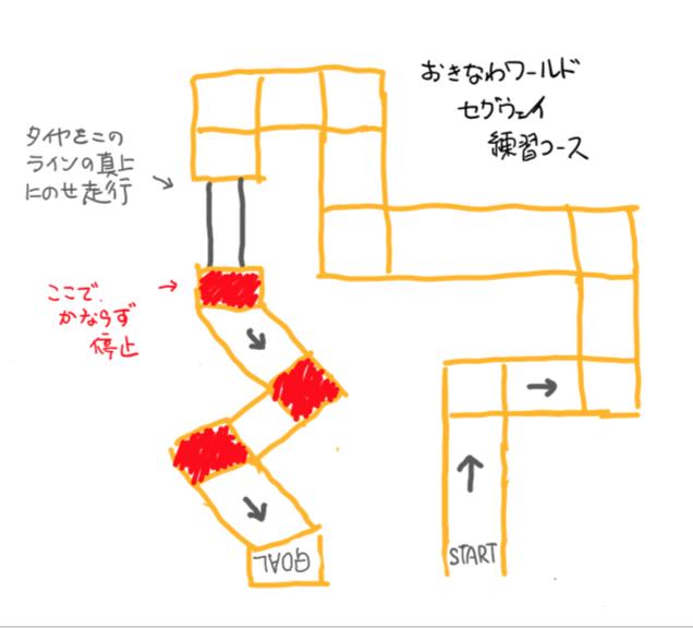 沖縄 セグウエイ 練習コース絵