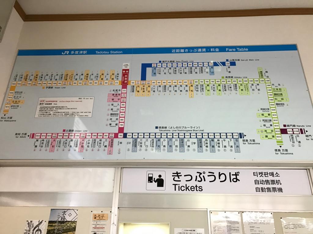 香川県 JR多度津駅 駅構内 路線図