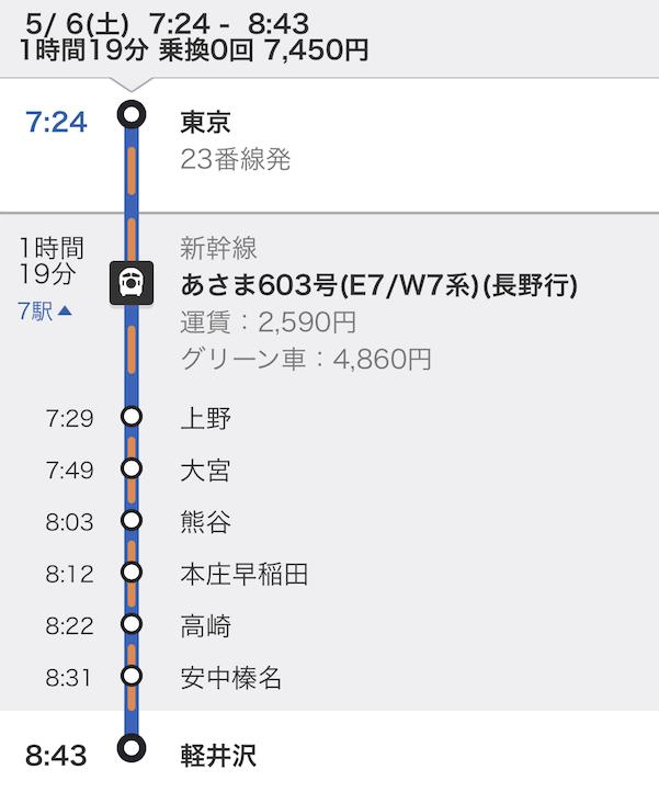 「あさま603号」東京〜軽井沢 経由駅