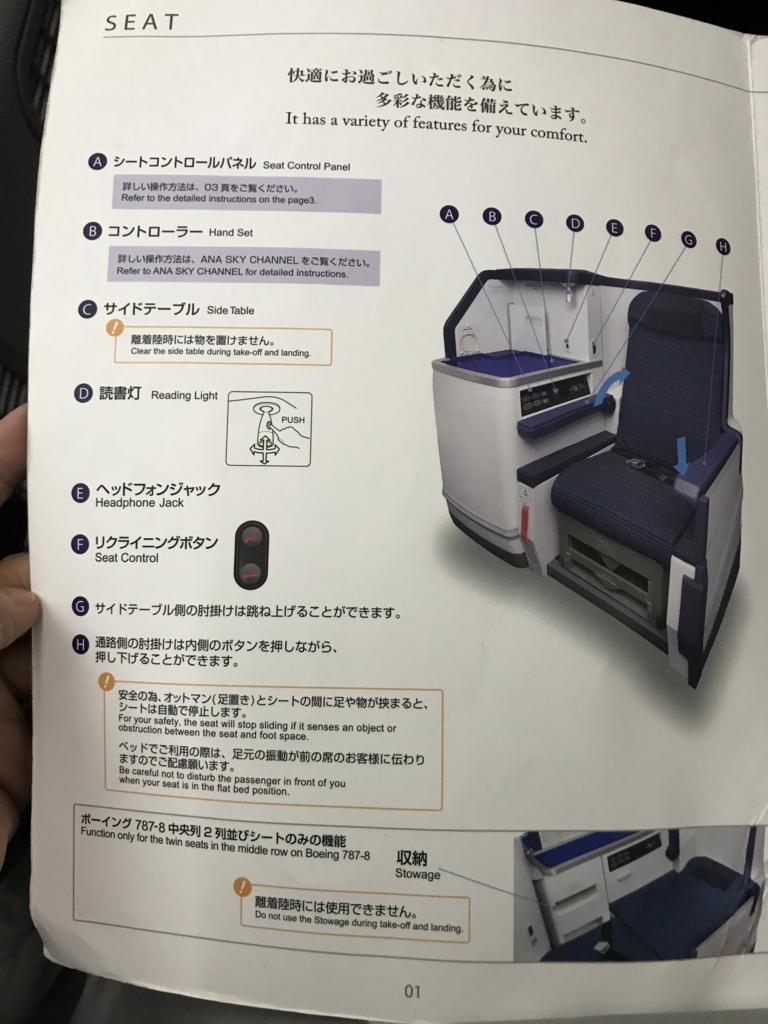 788型 ビジネスクラス 座席 説明図