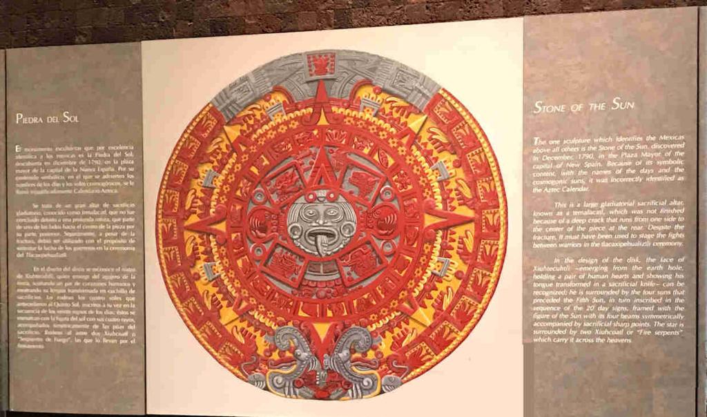 メキシコシティ 「国立人類学博物館 アステカ室」太陽の石 説明図