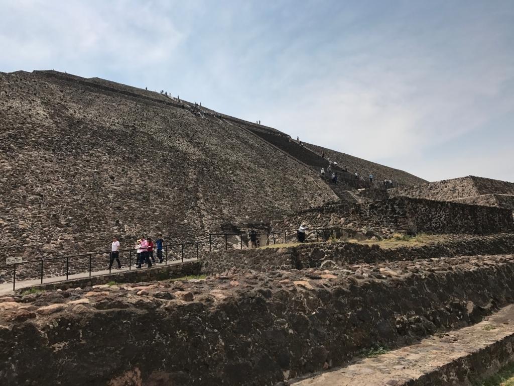 メキシコ テオティワカン遺跡 「太陽のピラミッド」振り返って