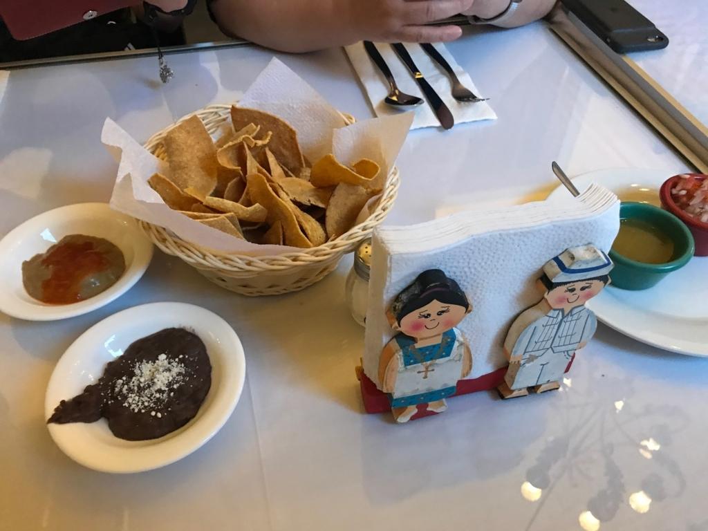 メキシコ メリダ 「La Chaya Maya」サルサ(ソース)とトルティーヤチップス