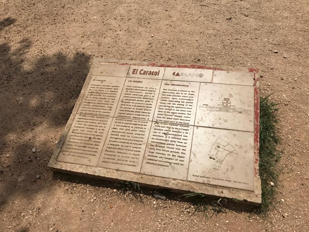 メキシコ チチェン・イッツァ遺跡 天文台 説明図