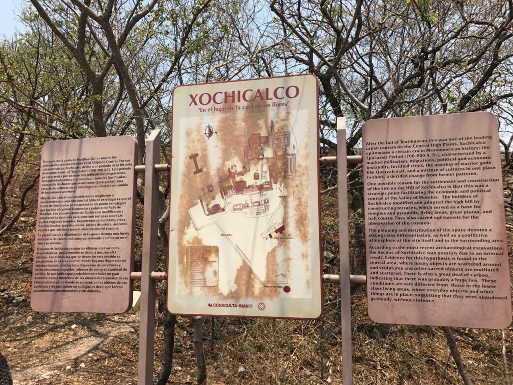 メキシコ ソチカルコ遺跡 マップ看板