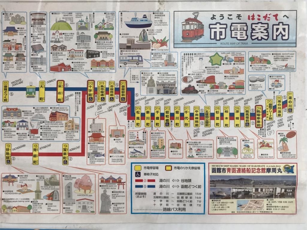 函館市電 案内 路線図