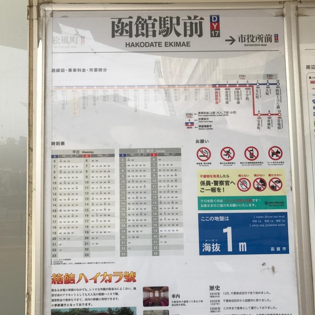 函館市電 「函館駅前」「市役所前」方面時刻表