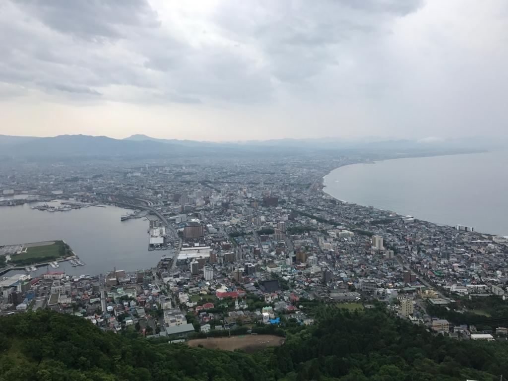 函館山から 函館市内