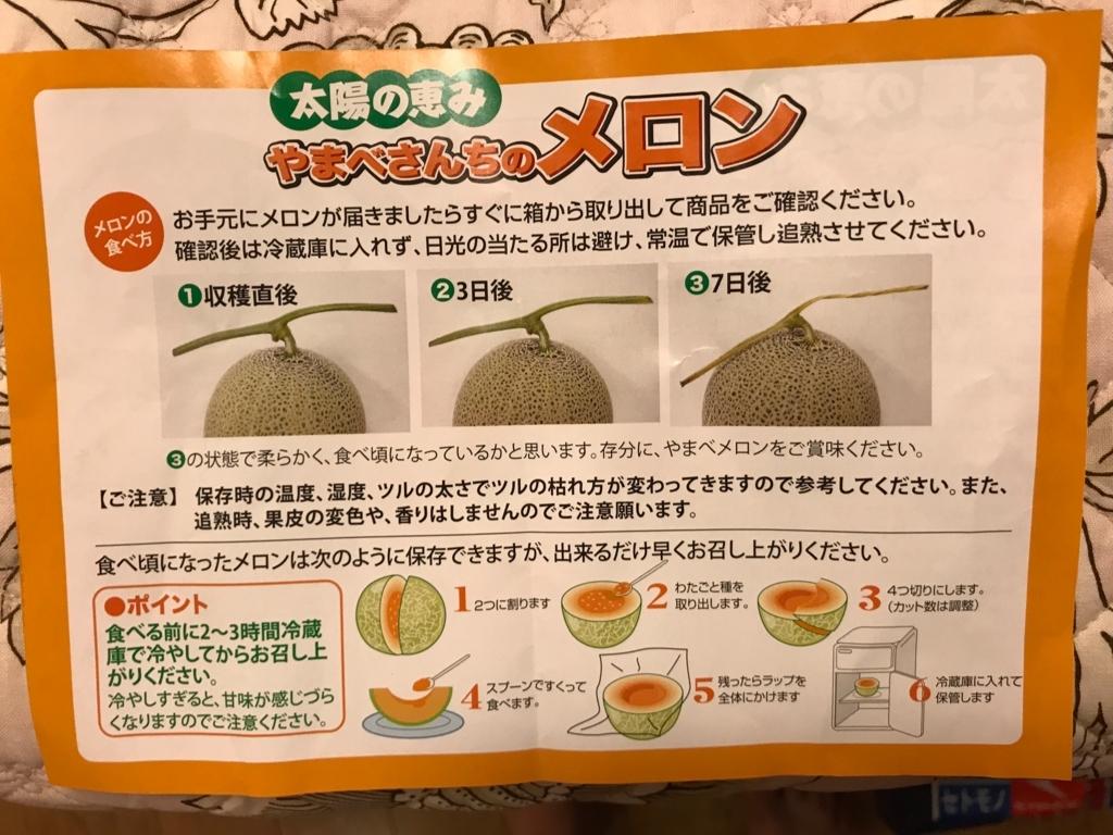 函館 朝市 送られて来た 富良野メロン 食べ頃説明書