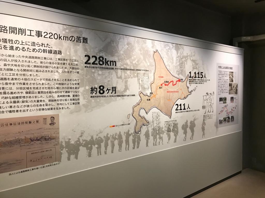 北海道 網走「博物館 網走監獄」北海道 道路開拓