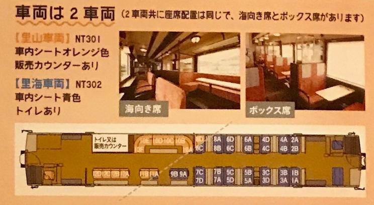 のと鉄道「のと里山里海号」列車編成
