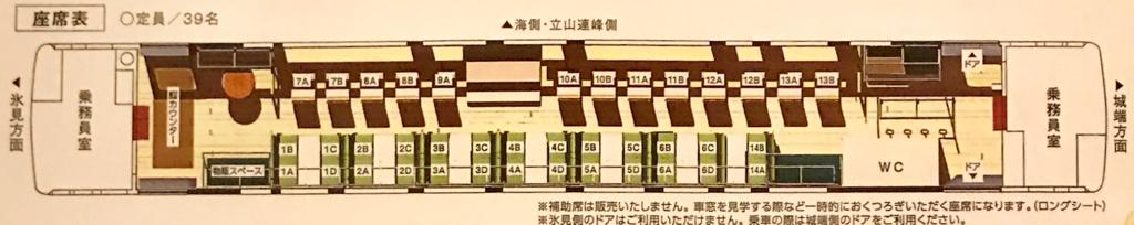 JR氷見線 観光列車 「べるもんた」列車編成