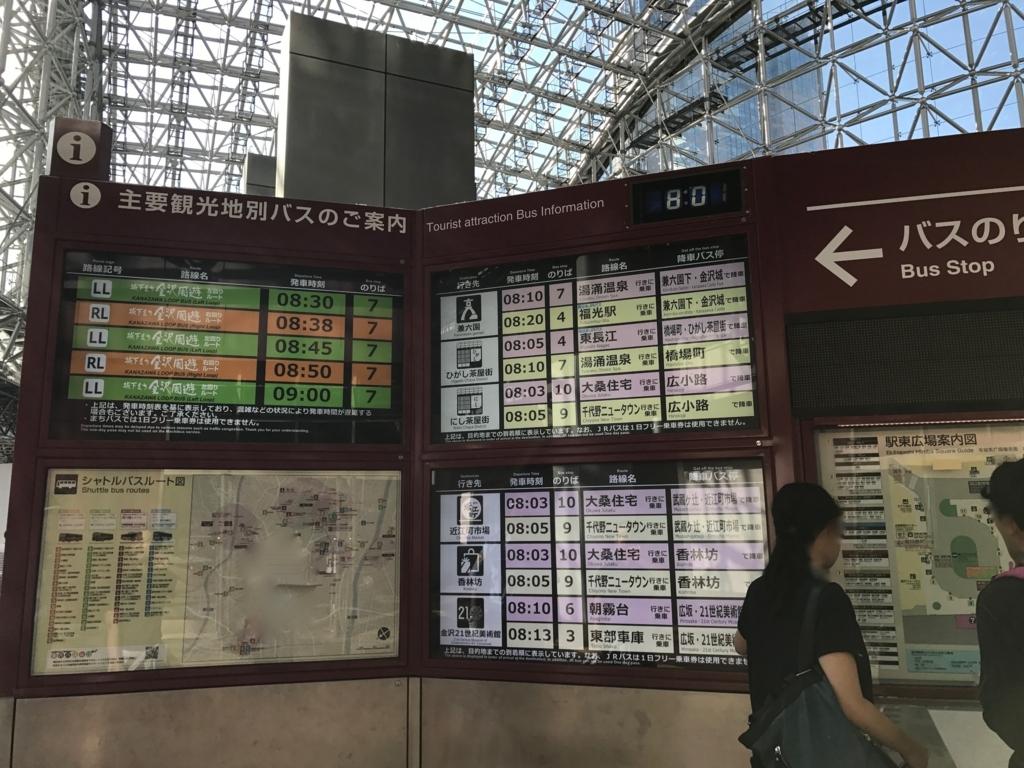 JR金沢駅 東口 バスの案内板