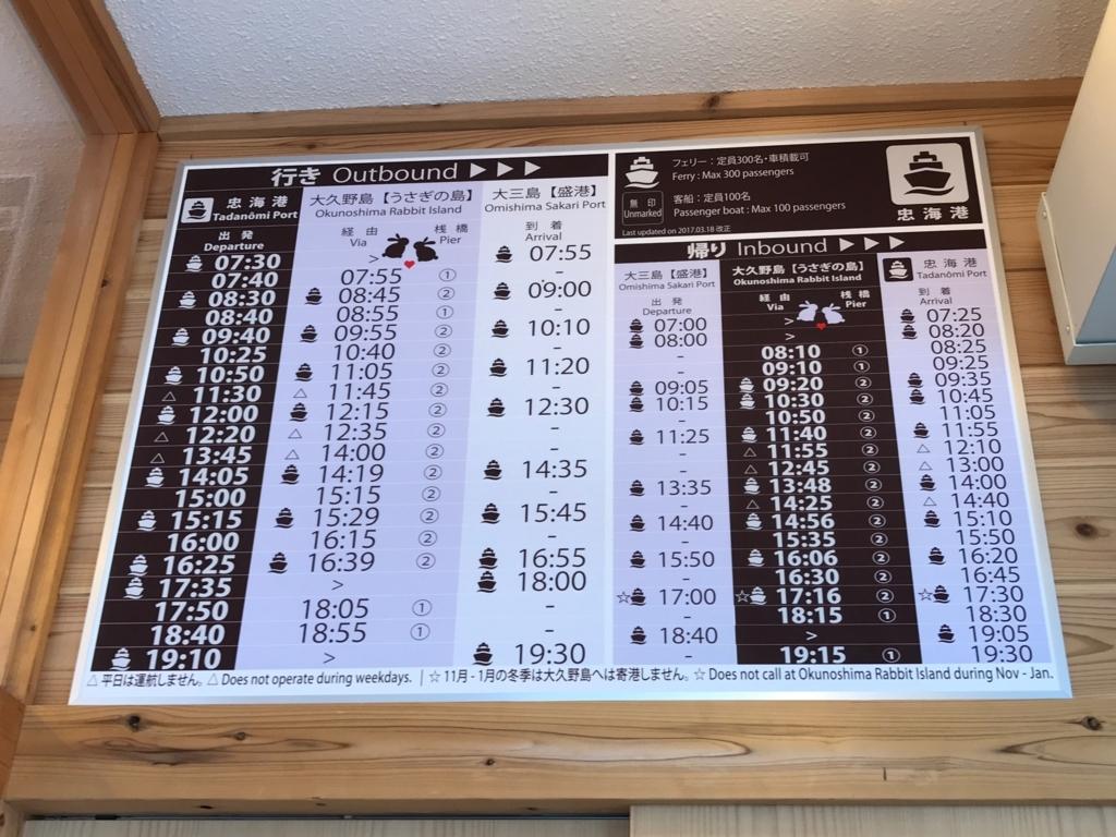 広島県 忠海港 うさぎ島(大久野島)へのフェリー等時刻表