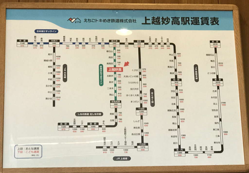えちごトキめき鉄道 妙高高原駅 運賃表