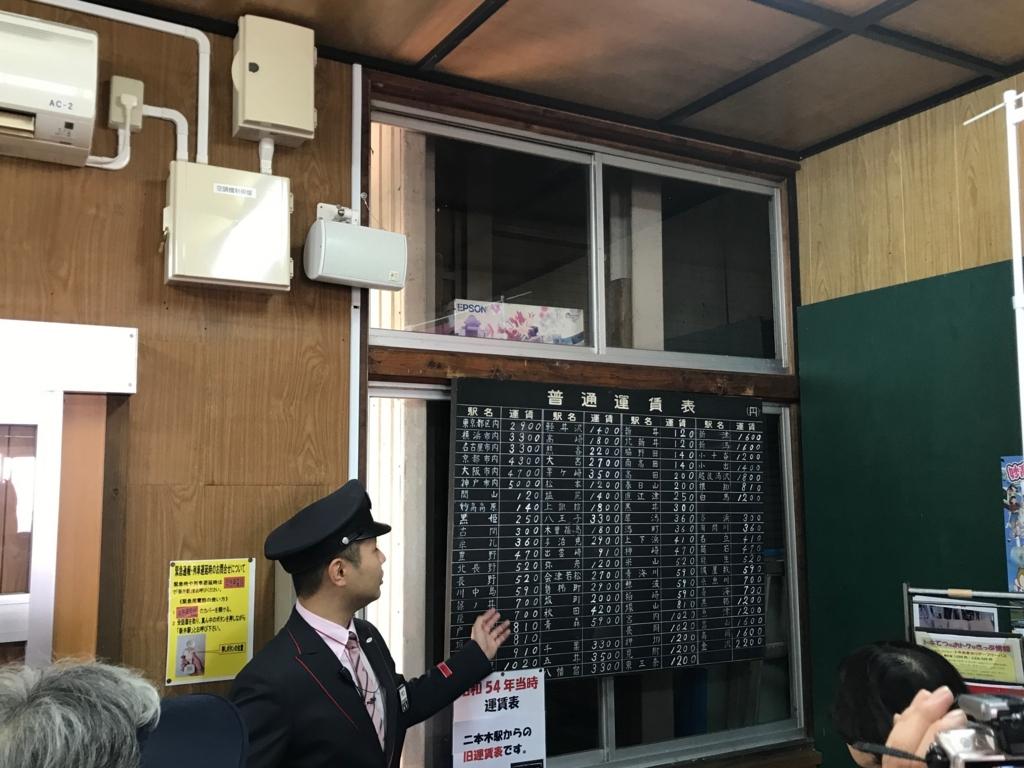 えちごトキめき鉄道「雪月花」二本木駅 ミニツアー 昭和54年の運賃表