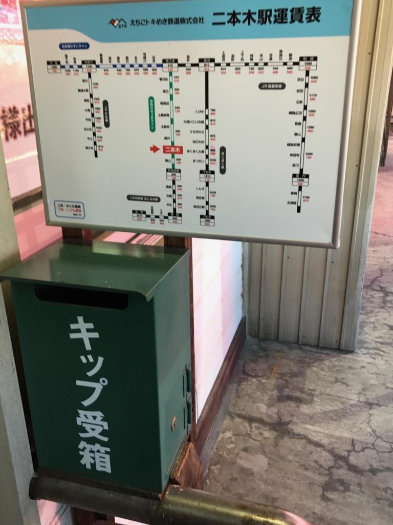 えちごトキめき鉄道「雪月花」二本木駅 ミニツアー 今の運賃