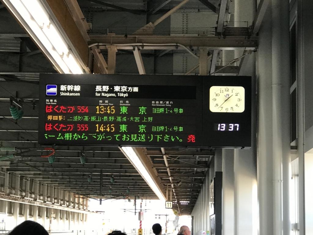 糸魚川駅 はくたかで東京へ