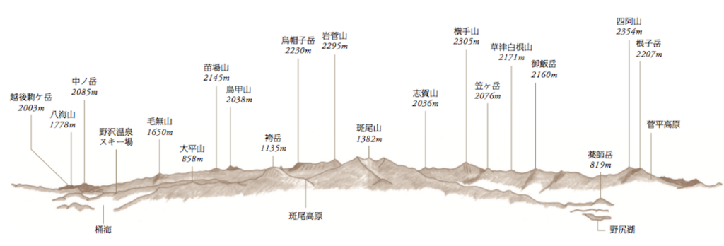 妙高高原 赤倉温泉 「赤倉観光ホテル」野尻湖側 山々