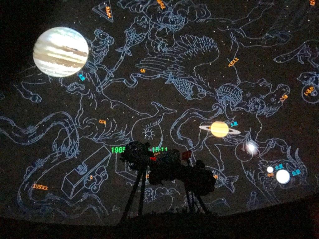 葛飾区 證願寺 「プラネターリウム銀河座」 1965年の参加者のな誕生日時の星座