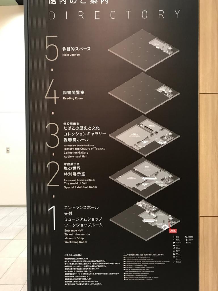 墨田区「たばこと塩の博物館」 フロア案内