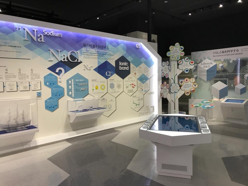 墨田区「たばこと塩の博物館」 2階「塩の世界」展示 化学式...