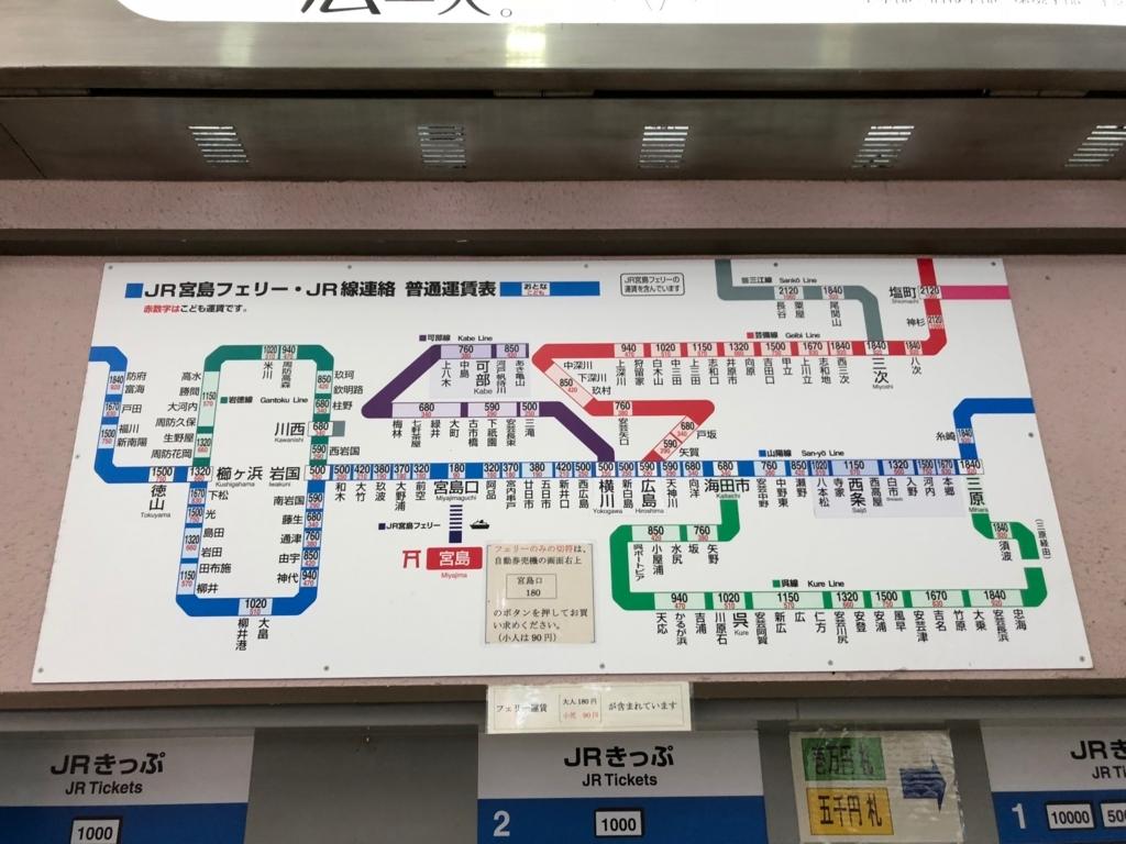 広島県 宮島桟橋 フェリー乗り場 JR 料金図