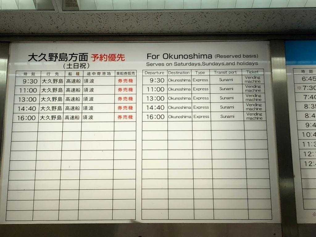 広島県 三原桟橋発 うさぎ島(大久野島)「ラビットライン」時刻表