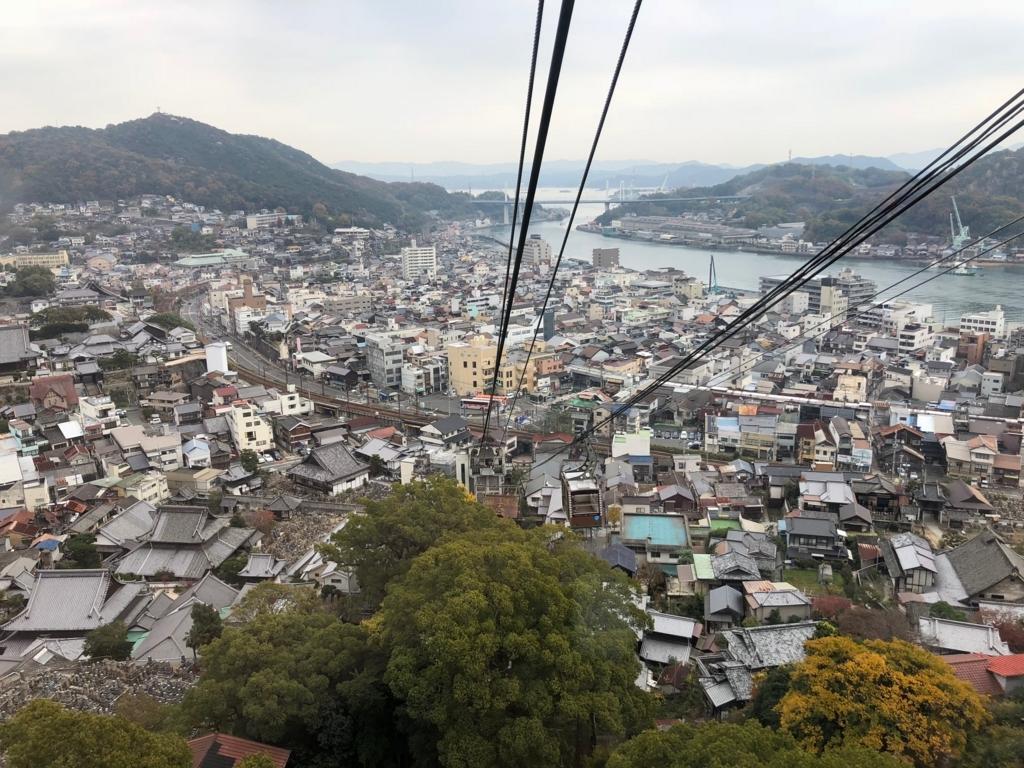 広島県 千光寺山ロープエウエイ より 向こうに しまなみ海道