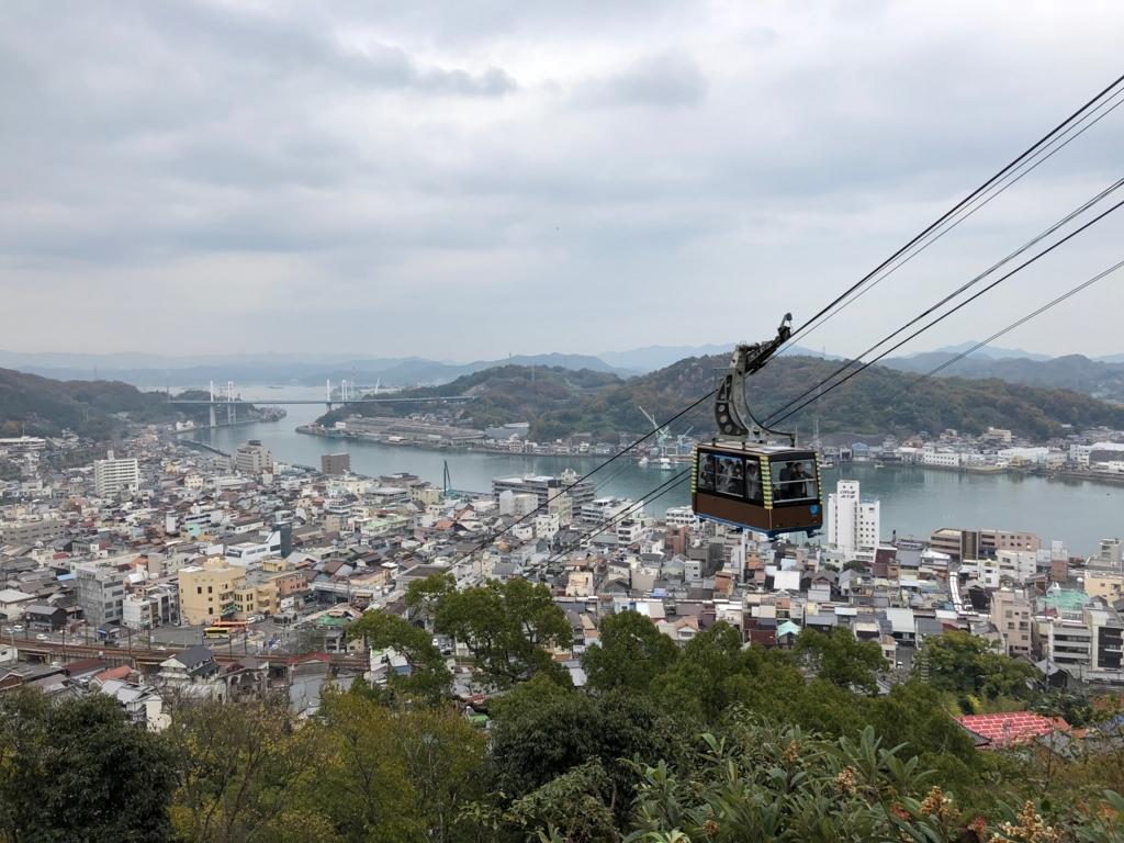 広島県 千光寺より 瀬戸内海の島々 と 新尾道大橋 と モノレール