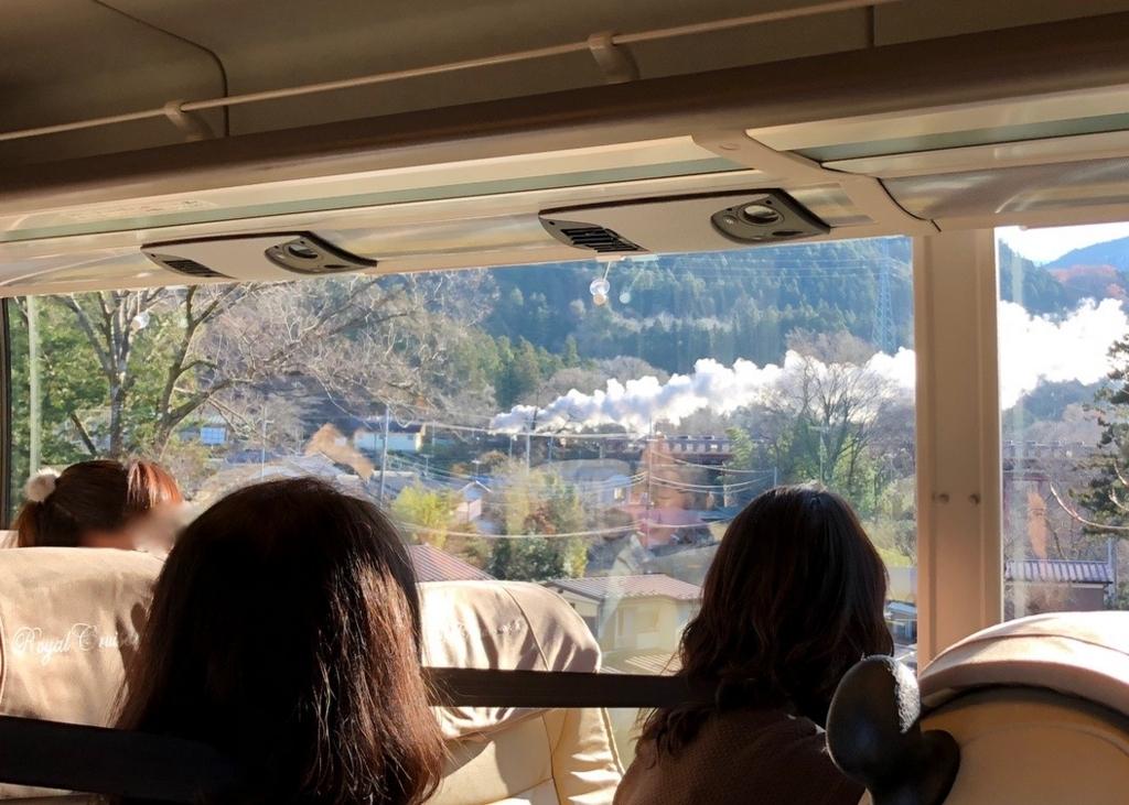 車窓から 秩父鉄道 SLバレオエクスプレス
