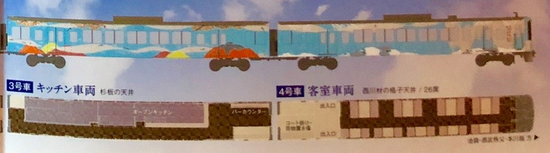 西武鉄道『西武 旅するレストラン「52席の至福」』車両説明3,4号車