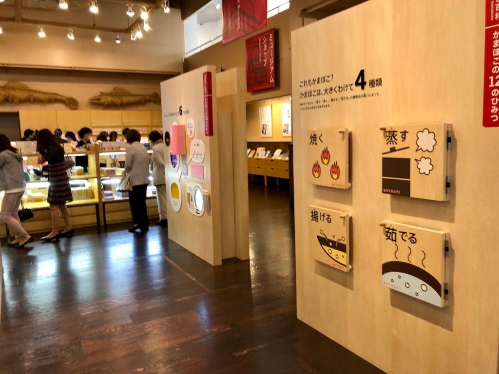 小田原・箱根「鈴廣 かまぼこの里」かまぼこ博物館 ショップ、いろいろな展示品
