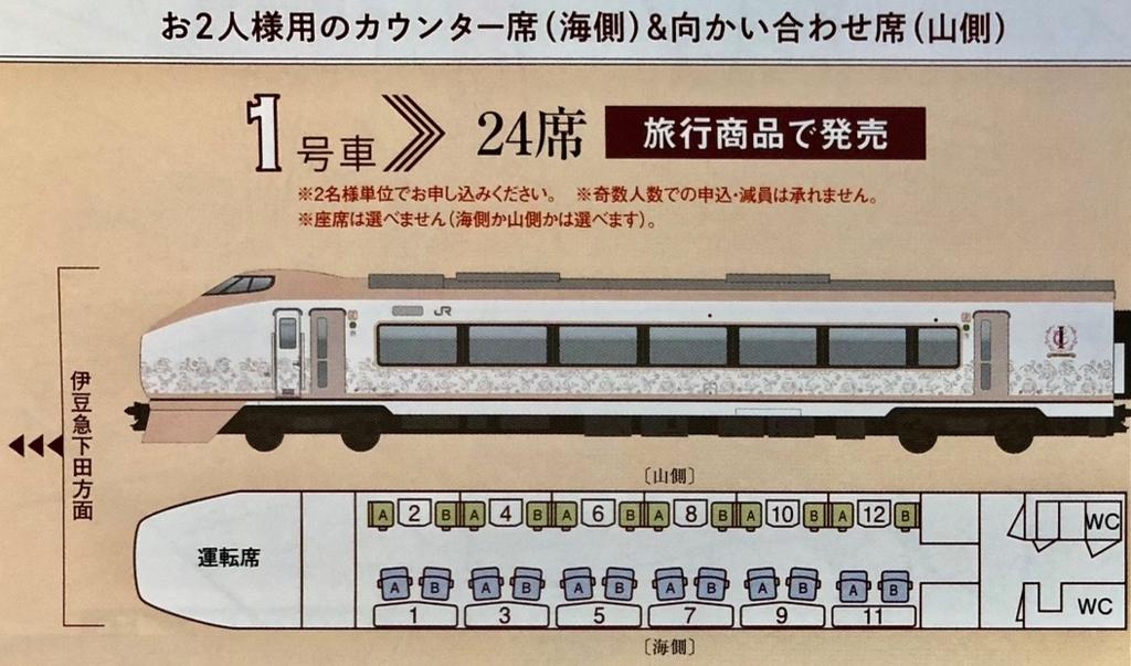 「伊豆クレイル IZU CRAILE」1号車 お2人様用席 車両構成